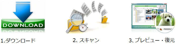 3ステップでデータ復元