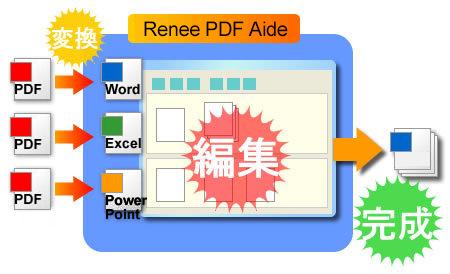 pdf 文字 抽出 エクセル