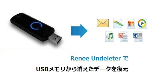 USBメモリから消えたデータを復元