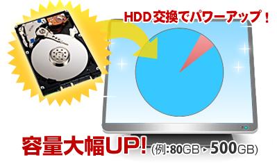 パソコンHDD交換