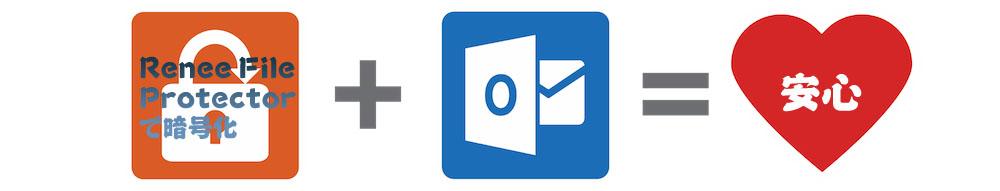 添付ファイルにパスワードを設定する方法