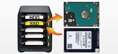 SSD換装及びシステム移行/インストール後の最適化方法