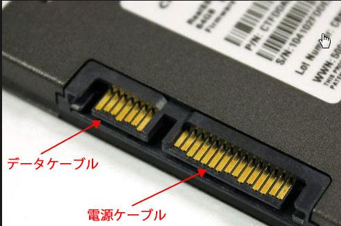 データケーブルと電源ケーブルの挿入位置