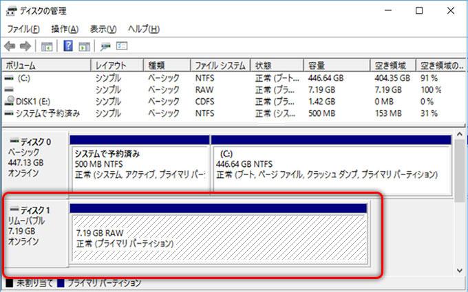 USBメモリのファイルシステムが「RAW」と表示される
