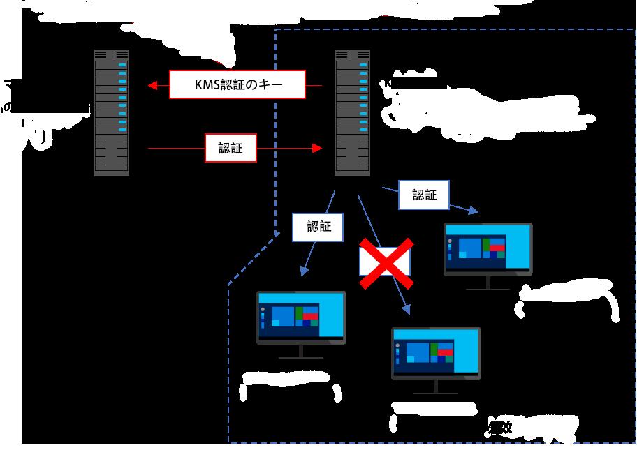 txt pdf 変換 windows10
